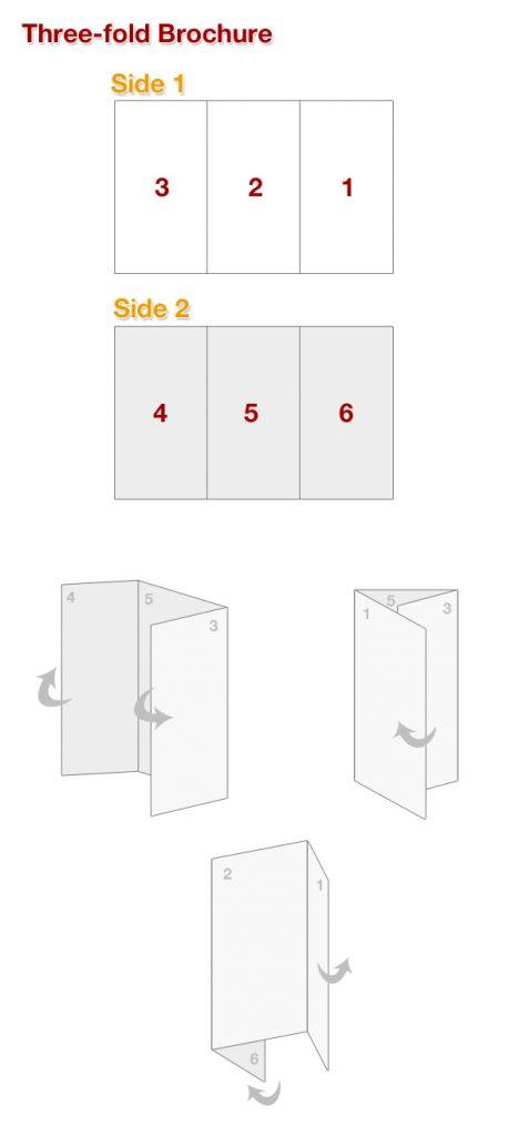 1- انتخاب کاغذ- آموزش طراحی بروشور سه لتی در فتوشاپ مجله گیچ