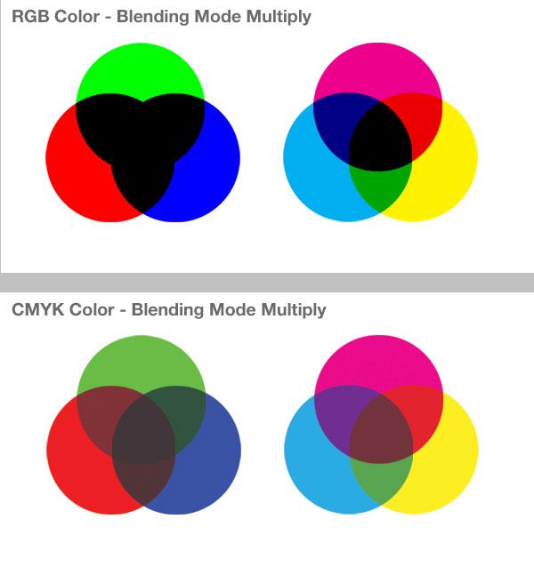 13-1- راهنمای تنظیم رنگ - آموزش طراحی بروشور سه لتی در فتوشاپ مجله گیچ